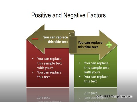 Powerpoint Comparisons Templates Showing Positives Negatives Page 3