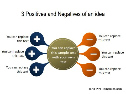 PowerPoint Positive Negative Comparisons 05