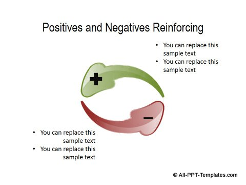 PowerPoint Positive Negative Comparisons 08