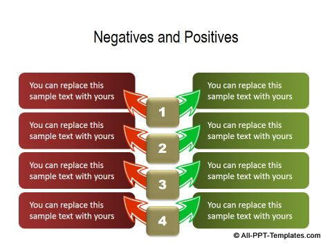 PowerPoint Positive Negative Comparisons 09
