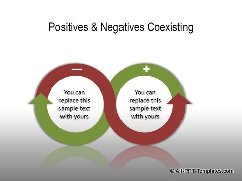 PowerPoint Positive Negative Comparisons 11