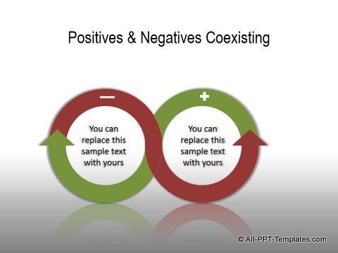 PowerPoint Positive Negative Comparisons 11