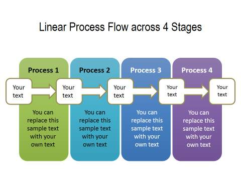 PowerPoint Process Linear