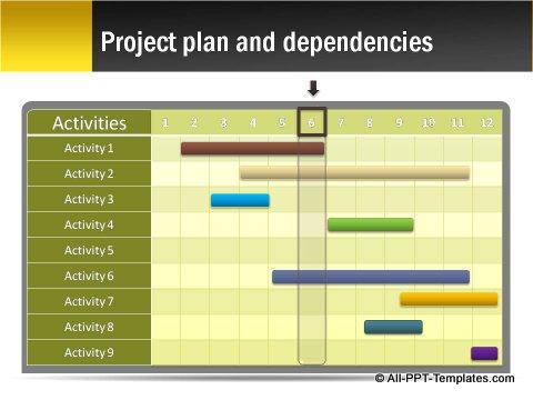 Pptx Project Blueprint Gantt Chart