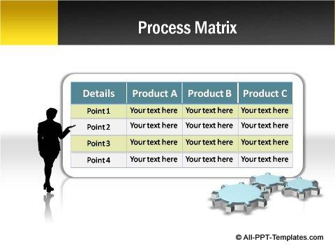 Pptx Project Blueprint Process Matrix
