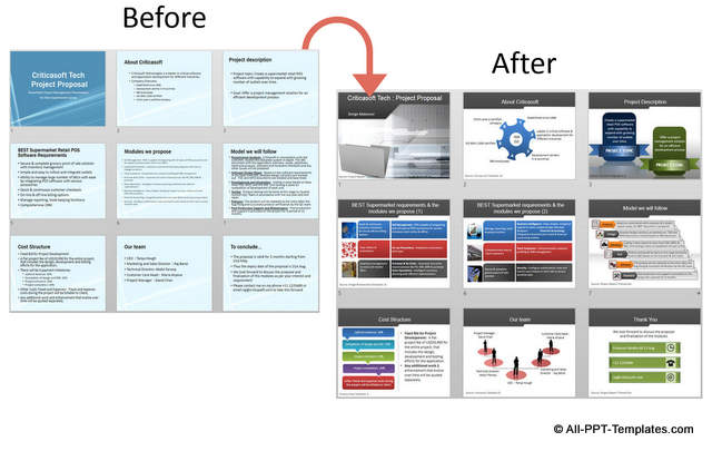 PowerPoint Design Makeover Examples
