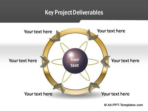 Project Report Circular Arrow Chart