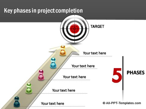 Project Report Target Chart