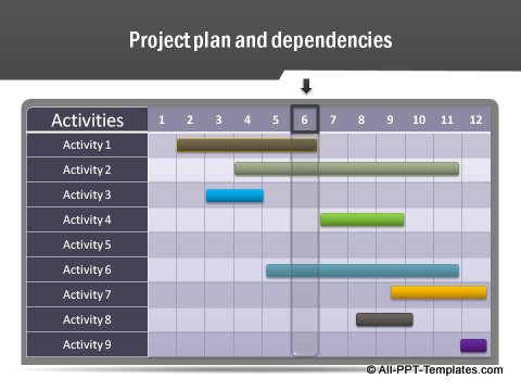 Project Report Gantt Chart