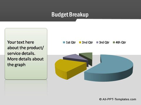 Pptx Project Report Pie Chart