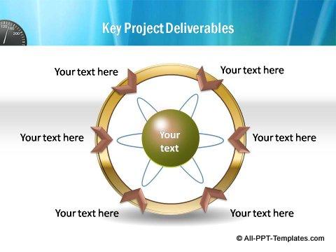 Pptx Project Speed Report Circular Arrow Chart
