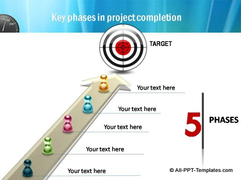 Pptx Project Speed Report  Target Chart