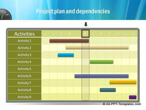 Pptx Project Speed Report Gantt Chart