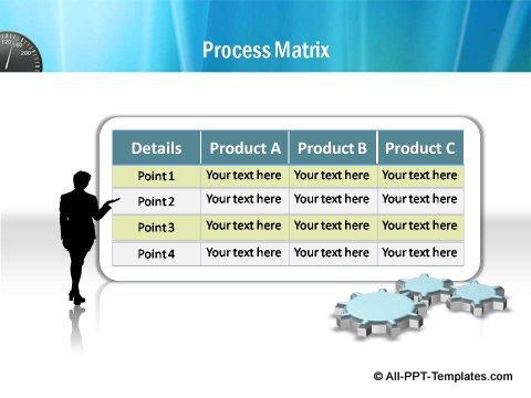 Pptx Project Speed Report  Process Matrix