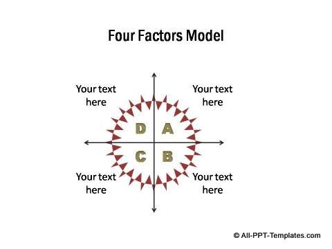 PowerPoint Quadrant 35