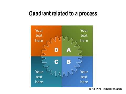 PowerPoint Quadrant 40