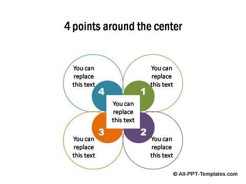 PowerPoint Quadrant 53