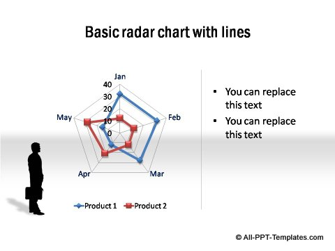 PowerPoint Radar Chart 01