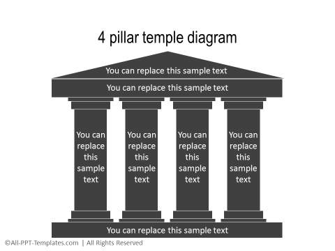 4 Pillar Temple Diagram