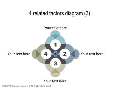 PowerPoint Relationship Diagram 30