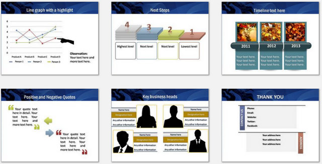 PowerPoint Risk Environment Charts 3