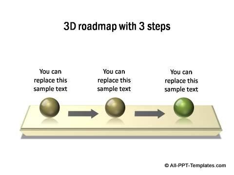 PowerPoint Roadmap 15