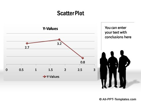 PowerPoint Scatter Plot