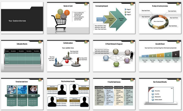 PowerPoint Software Analysis Charts 2