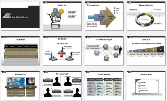 PowerPoint Software Manufacturing Charts 2