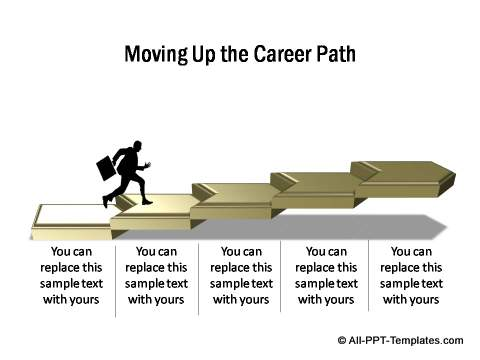PowerPoint Steps Templates - Career roadmap template