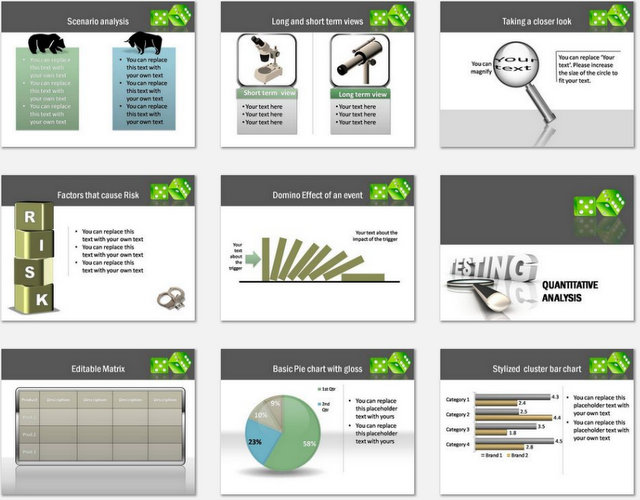PowerPoint Testing Risk Charts 2