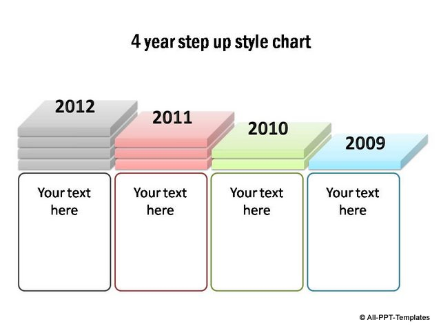 4  Year step up style chart showing growth.