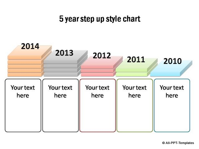5  Year step up style chart showing growth.