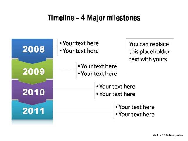 Arrows to show details of 4 major milestones