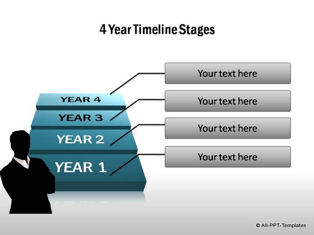 3D timeline graphic with stages for 4 years.