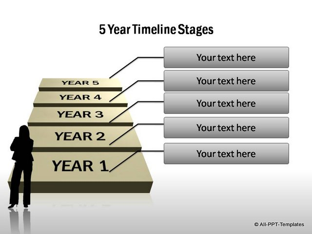 3D timeline graphic with stages for 5 years.