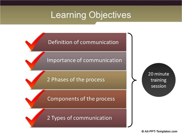PowerPoint Training Objective Slide : After