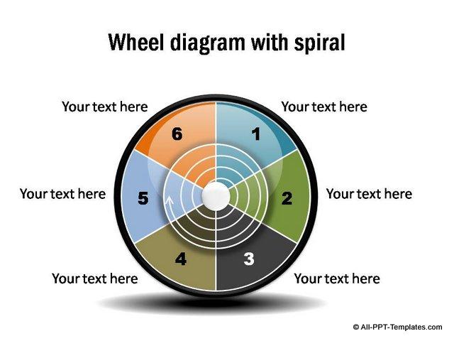 Powerpoint Wheel Diagrams