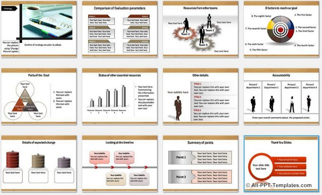 PowerPoint Performance Analysis Charts 2