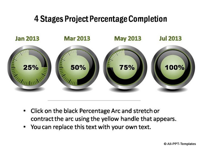 Project Timeline 4 Stages