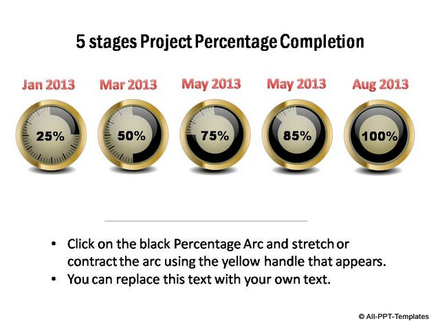 Project Timeline 5 Stages