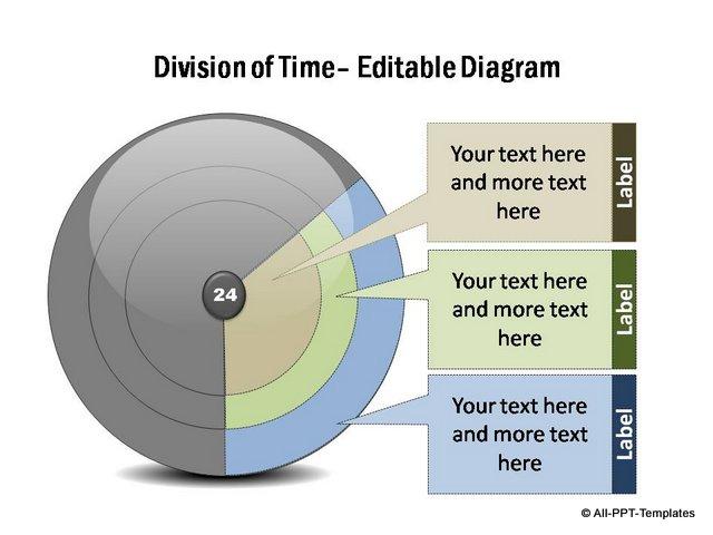Circular Project Timeline