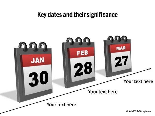 Key Dates with details Project Timeline
