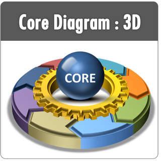 PowerPoint 3D Core