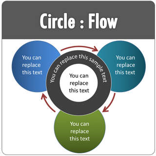 Powerpoint circular flow diagram ccuart Image collections