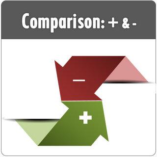 PowerPoint comparison Positive and Negative