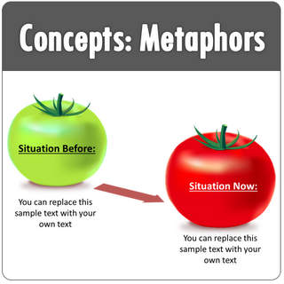 PowerPoint Metaphors