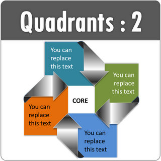 PowerPoint Quadrants Creative