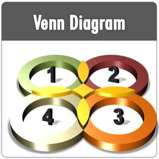 PowerPoint Venn