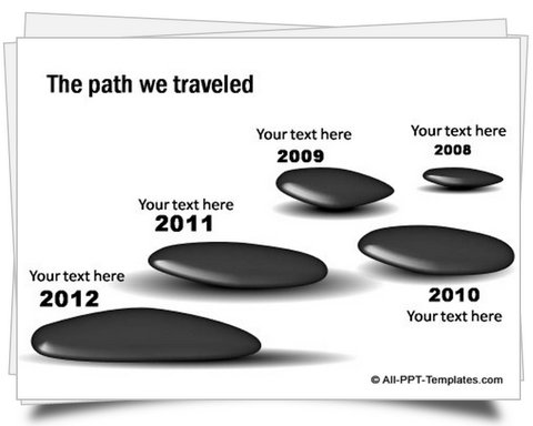 Powerpoint roadmap with milestones for Milestone chart templates powerpoint